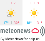 Wetter in Pully