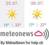 Wetter in Cossonay-Ville