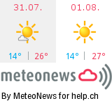 Wetter in Charmey