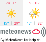 Wetter in Chesalles-sur-Moudon