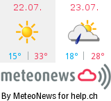 Wetter in Heitenried