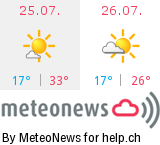 Wetter in Matran
