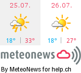 Wetter in Chailly
