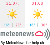 Wetter in Brent-Montreux