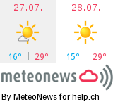 Wetter in Monthey