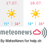 Wetter in Saillon