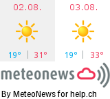 Wetter in Hauterive
