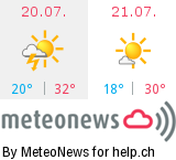 Wetter in Develier