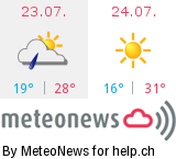 Wetter in Courgenay