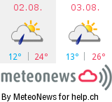 Wetter in Saas-Fee