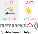 Wetter in Staldenried