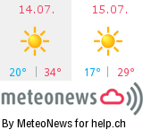 Wetter in Hägendorf