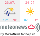 Wetter in Langenthal
