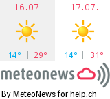Wetter in Villnachern