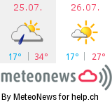 Wetter in Remigen
