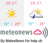 Wetter in Teufenthal