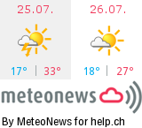 Wetter in Oberkirch