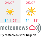 Wetter in Muotathal