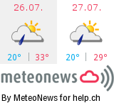 Wetter in Contra