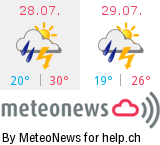 Wetter in Pambio-Noranco