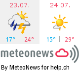 Wetter in Maladers