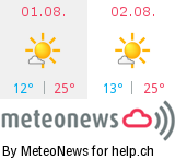 Wetter in Disentis/Mustér