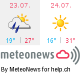 Wetter in Oberengstringen
