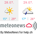 Wetter in Weiach