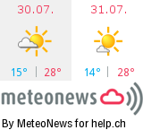 Wetter in Dättlikon