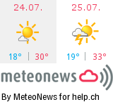 Wetter in Bubikon