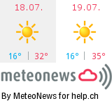 Wetter in Ermenswil