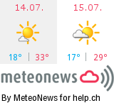 Wetter in Mels