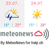 Wetter in St.Gallen/Abtwil