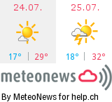 Wetter in Andwil